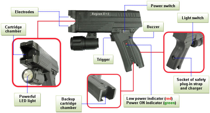 stun gun x1 Illustration